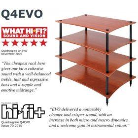 Q4 EVO